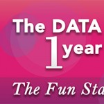 The DATA Act is 1 Year Old – The Fun Starts Today